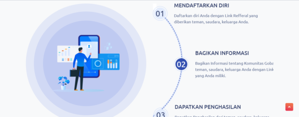 Peluang Bisnis Goban Modal Receh Hasil Jutaan - Tabloid ...